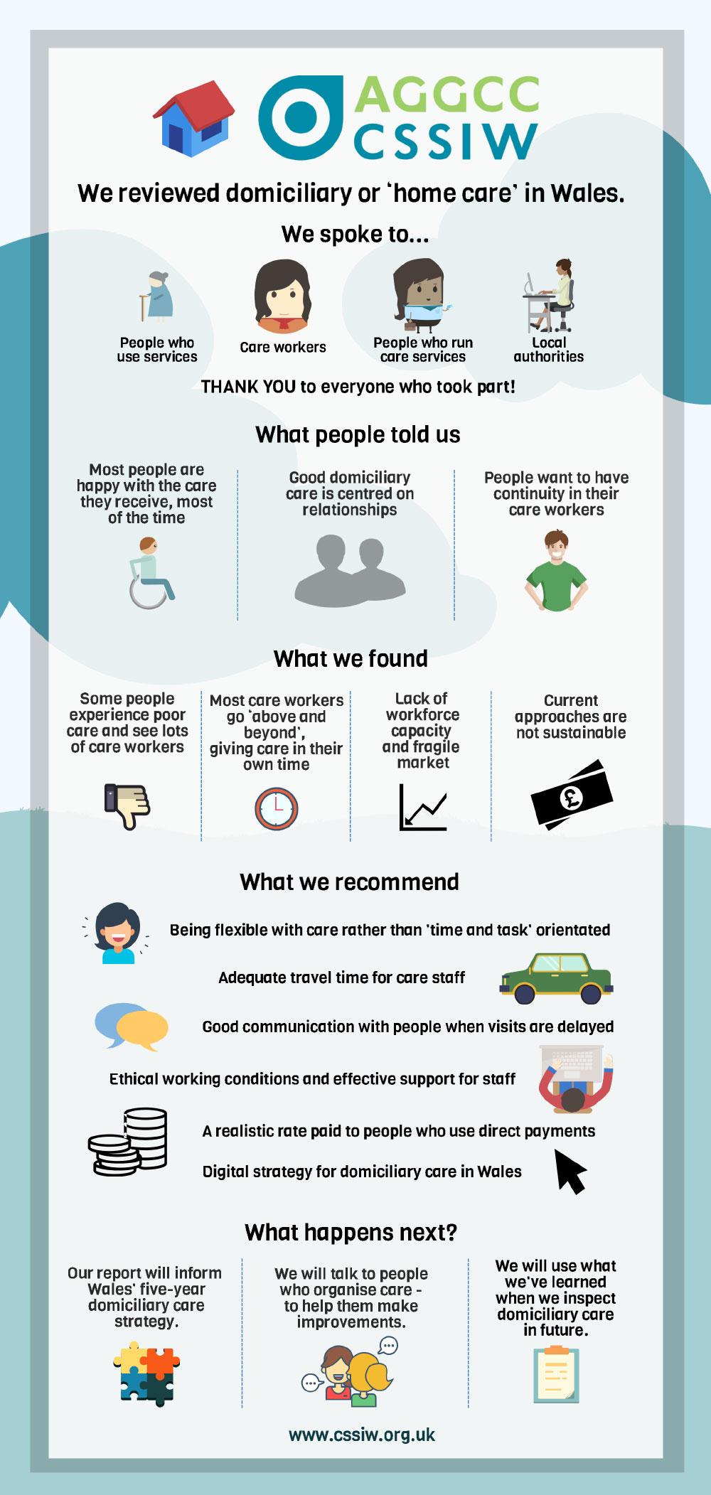 dom-care-infographic-e__645857